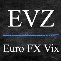 Euro Fx Vix MT5