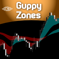 Guppy Zones