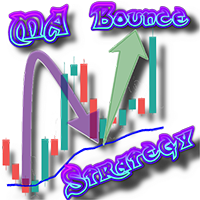 MA Bounce Strategy for MT4