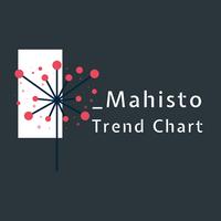 Mahisto Trend Chart