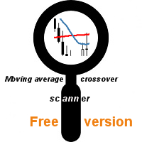 Moving average crossover scanner FREE