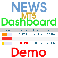 News Dashboard Demo MT5