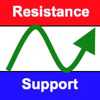 Support Resistance Autotrader