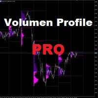 Volumen Profile