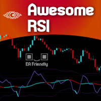 Awesome RSI