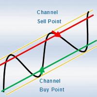 Channels MT4