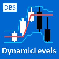 DBS Dynamic Levels