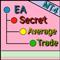 EA Secret Average Trade MT4