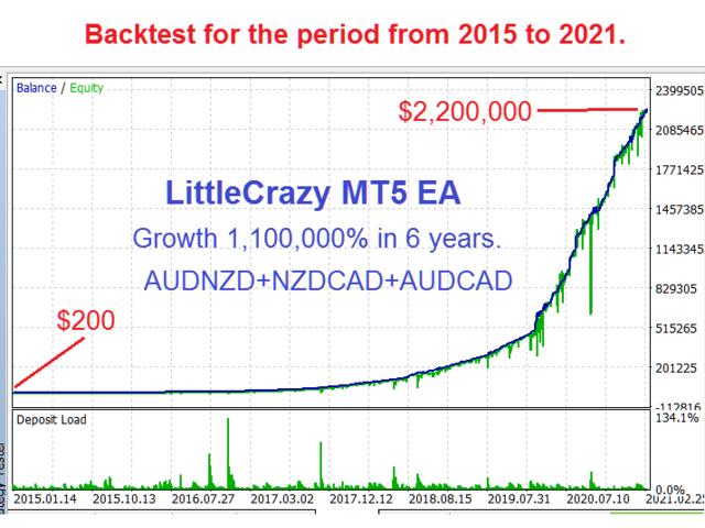 LittleCrazy MT4