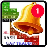 SL Dash Gap Trading