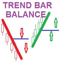 Trend Balancing Bar