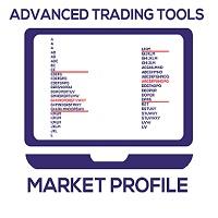 Att Market Profile TPO