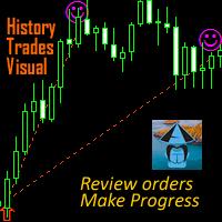 History Traders Visual