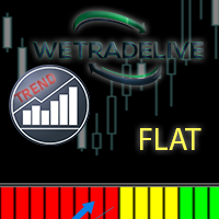 We Trade Live Trend Flat