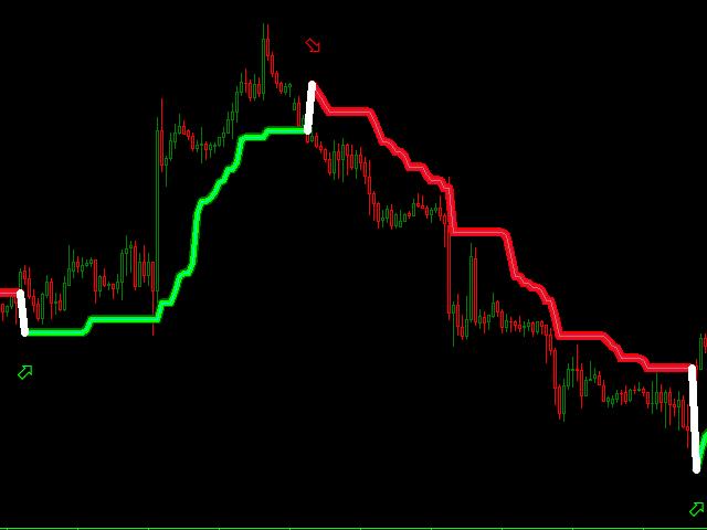 Dark Absolute Trend MT5