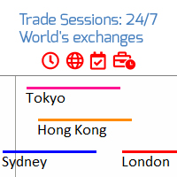 Global Trade Session