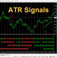 MTF atr Signals