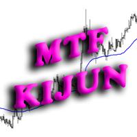 MTF Kijun