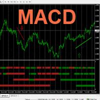 MTF macd signals MT5