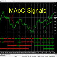 MTF MAoO Signals
