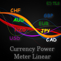 Buy the 'Currency Power Meter Linear MT5' Technical Indicator for MetaTrader 5 in MetaTrader Market