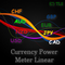 Currency Power Meter Linear MT5