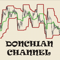 Donchian Channel with Middle Line and Shift MQL5