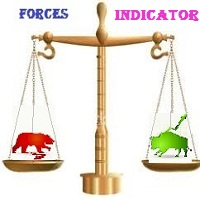 INDICATOR of FORCES