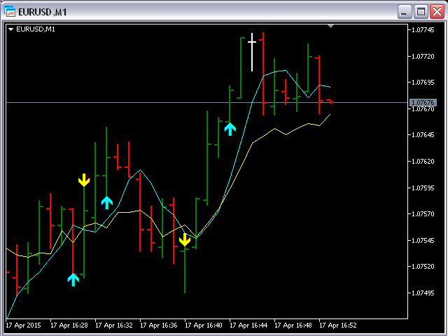 Forex buy sell arrows