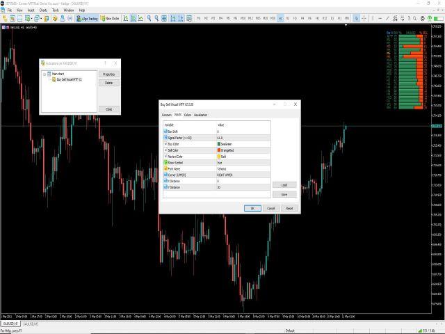 Buy Sell Visual MTF V2 for MT5
