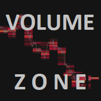 High Volume Zone MT4