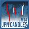 Japanese Candlestick Patterns EA MT4