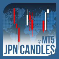 Japanese Candlestick Patterns EA MT5
