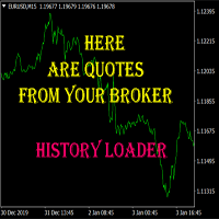 Loader History
