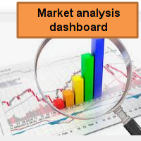 Market analysis dashboard