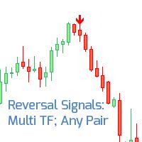 Reversal Signals