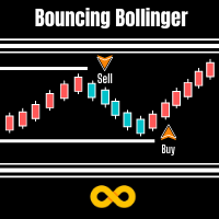 Bouncing Bollinger