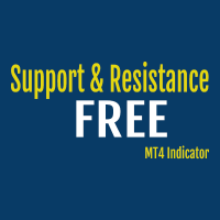 Free Support Resistance screnner