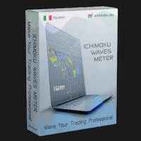 Ichimoku Waves Meter vm IT