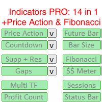 Indicators 14 in 1 Demo