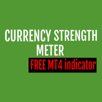 Trend Currency Strength Free