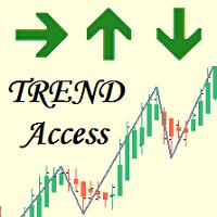 TrendAccess