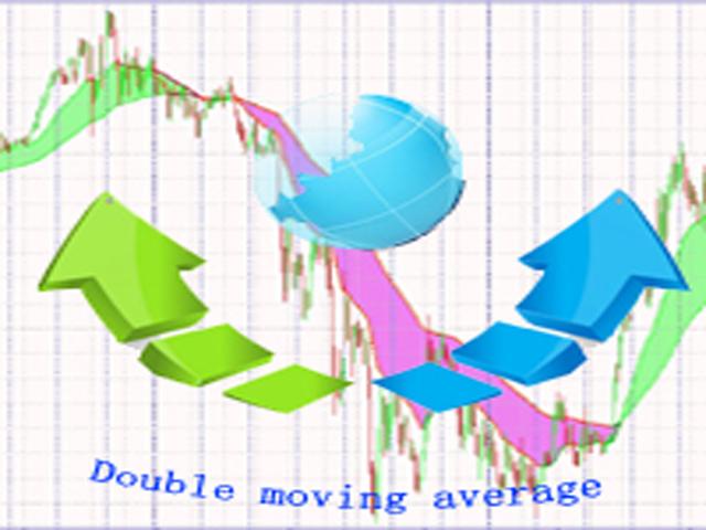 A double moving average indicator