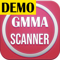 Abiroid GMMA Trend Scanner Dashboard Demo