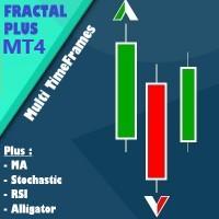 Fractal Plus MT4