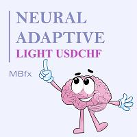 MBfx Neural Adaptive Light USDCHF