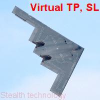 Virtual TP SL TS