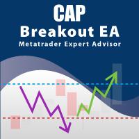 CAP Breakout EA