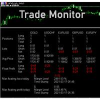 DSProFx Trade Monitor