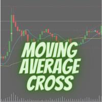 Modifiable MT5 Moving Average Cross EA